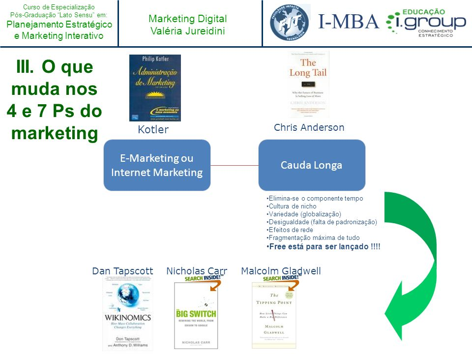 Curso de Especialização Pós-Graduação Lato Sensu em: Planejamento Estratégico e Marketing Interativo I-MBA Marketing Digital Valéria Jureidini III. O