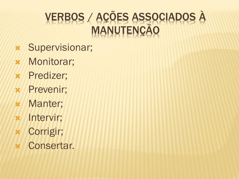 Supervisionar; Monitorar; Predizer; Prevenir; Manter; Intervir; Corrigir; Consertar.