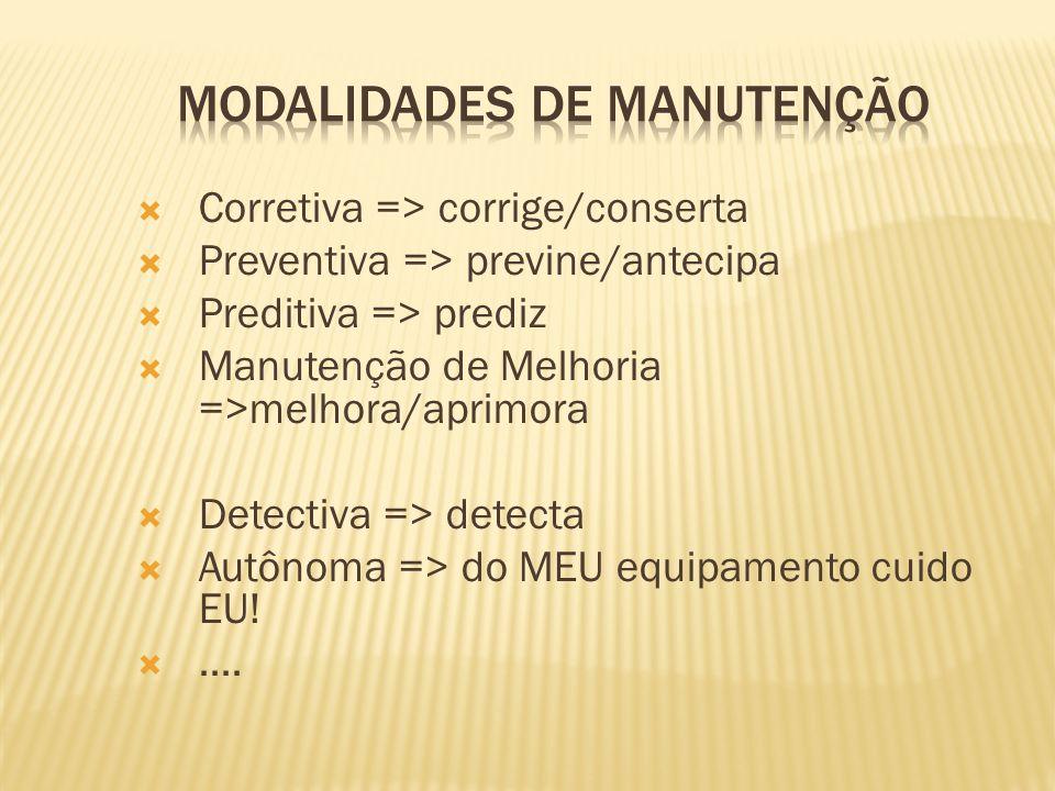 Corretiva => corrige/conserta Preventiva => previne/antecipa Preditiva => prediz Manutenção de Melhoria =>melhora/aprimora Detectiva => detecta Autôno