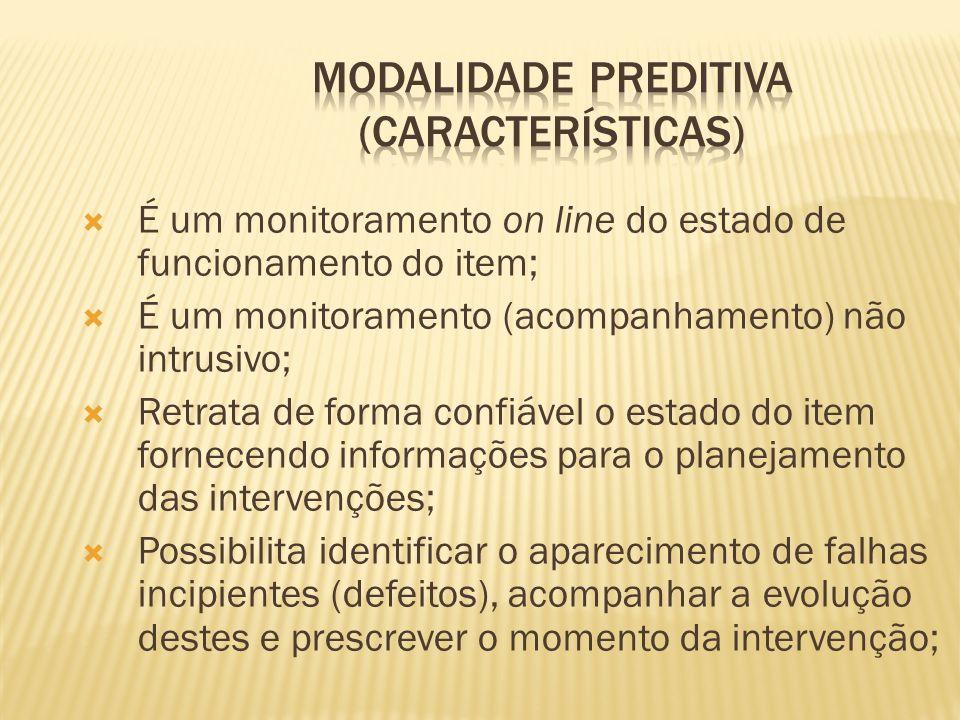 É um monitoramento on line do estado de funcionamento do item; É um monitoramento (acompanhamento) não intrusivo; Retrata de forma confiável o estado