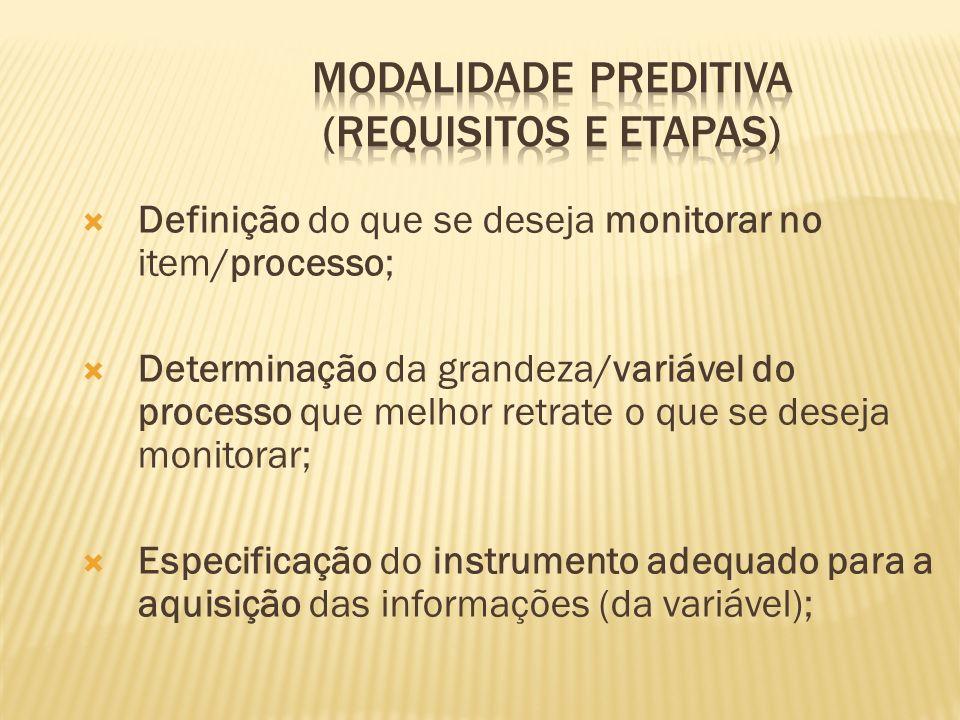 Definição do que se deseja monitorar no item/processo; Determinação da grandeza/variável do processo que melhor retrate o que se deseja monitorar; Esp