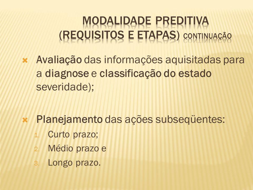 Avaliação das informações aquisitadas para a diagnose e classificação do estado severidade); Planejamento das ações subseqüentes: 1. Curto prazo; 2. M