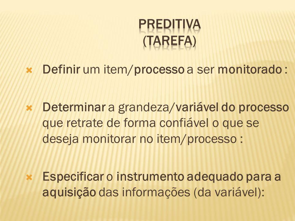 Definir um item/processo a ser monitorado : Determinar a grandeza/variável do processo que retrate de forma confiável o que se deseja monitorar no ite