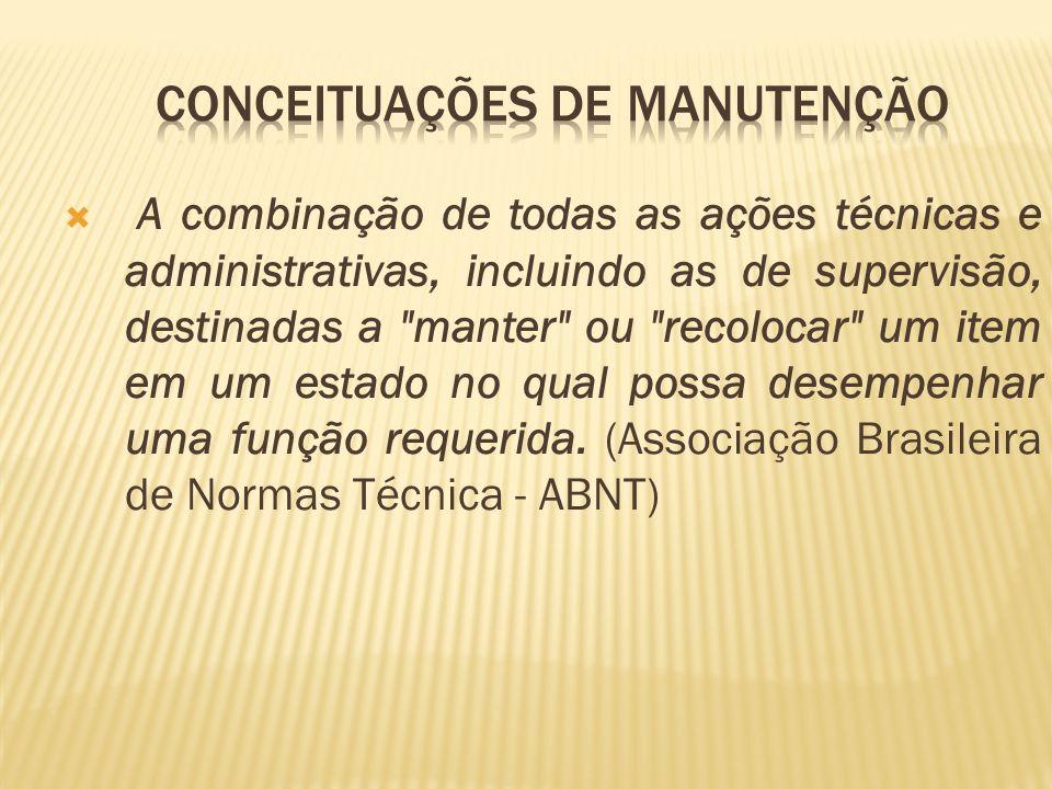 A combinação de todas as ações técnicas e administrativas, incluindo as de supervisão, destinadas a