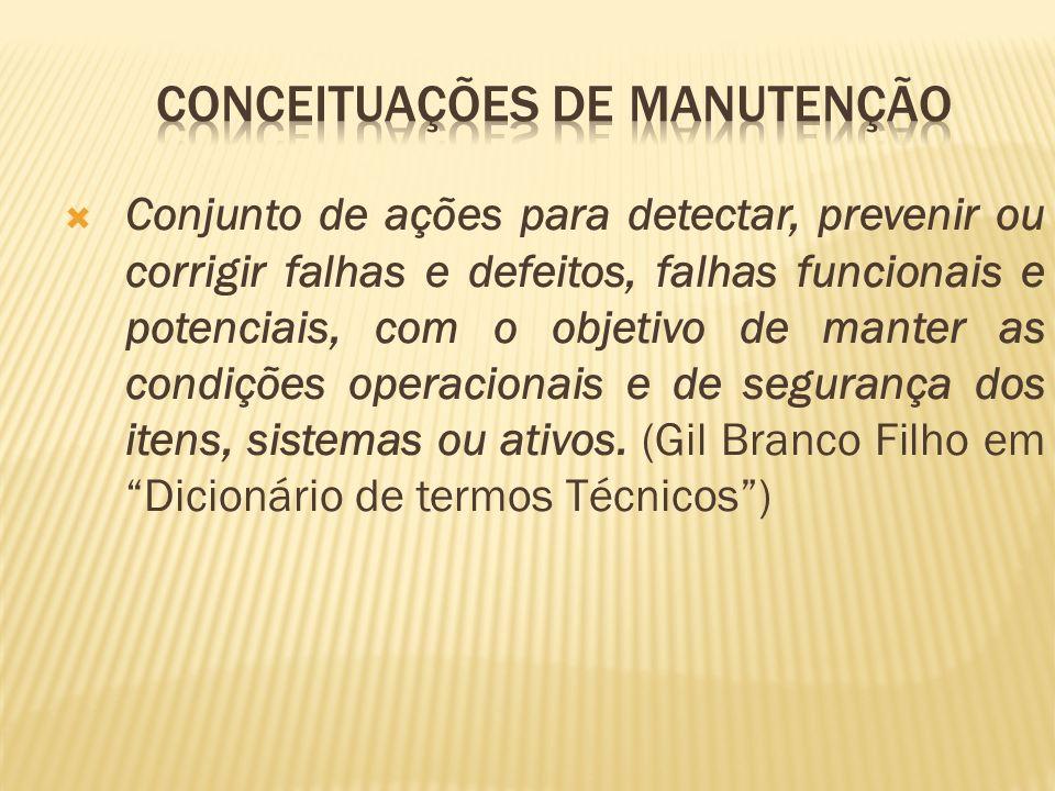Conjunto de ações para detectar, prevenir ou corrigir falhas e defeitos, falhas funcionais e potenciais, com o objetivo de manter as condições operaci