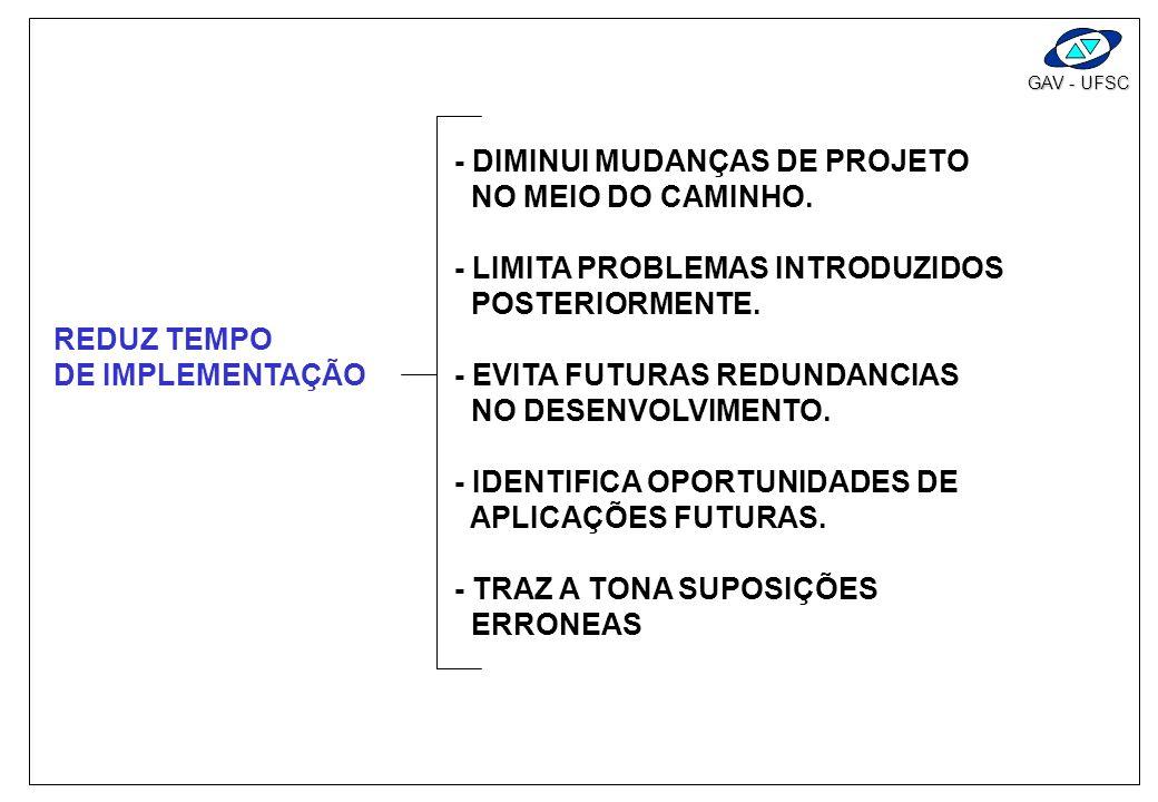 GAV - UFSC ORIENTADO PELO CONSUMIDOR - ORIENTA SE PELAS EXIGÊNCIAS DOS COMSUMIDORES. - USA A INFORMAÇÃO COMPETITIVA EFETIVAMENTE. - IDENTIFICA ITENS Q