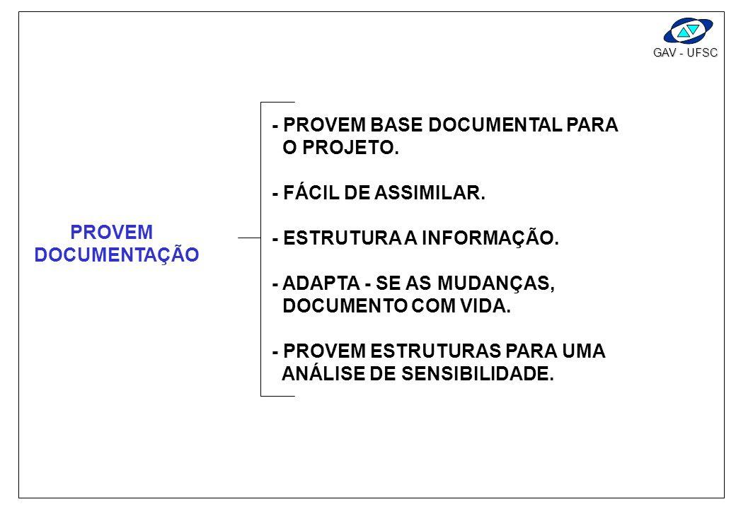 GAV - UFSC PROMOVE O TRABALHO EM EQUIPE - BASEADO NO CONSENSO. - CRIA COMUNICAÇÃO ENTRE INTERFACES. - IDENTIFICA AÇÕES ENTRE INTERFACES. - CRIA UMA VI