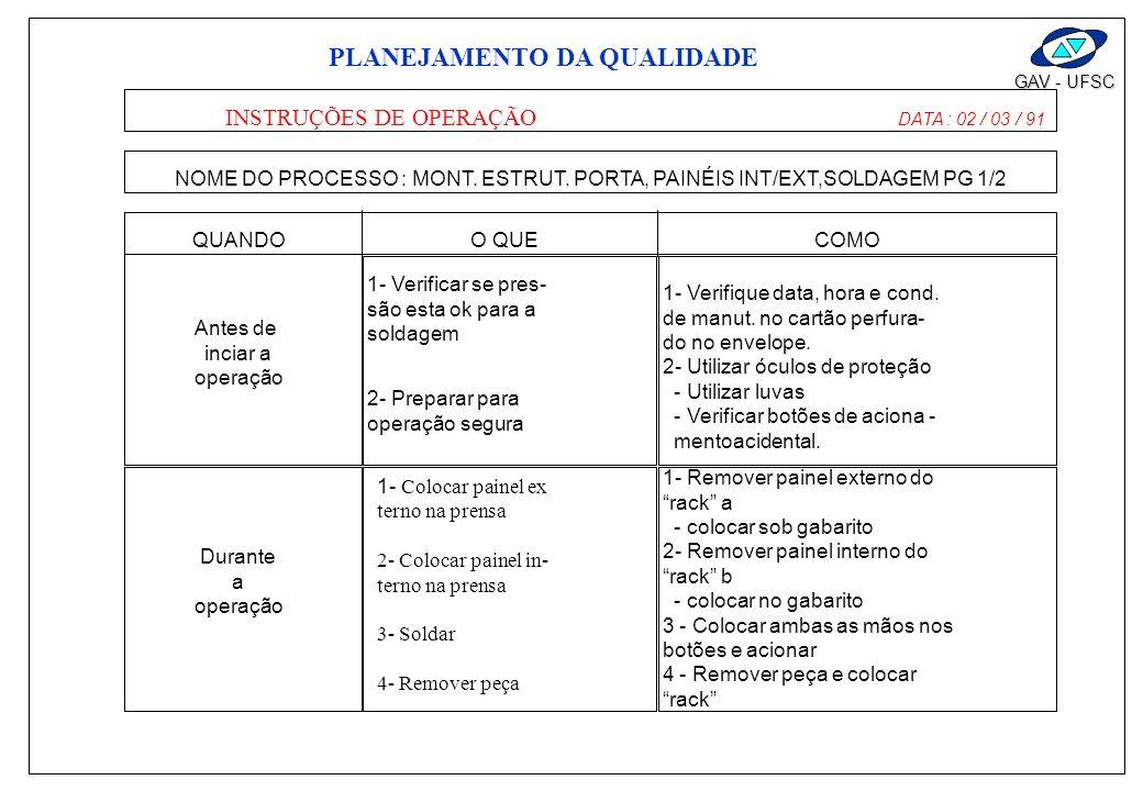GAV - UFSC PLANEJAMENTO DA QUALIDADE CARTA DE CONTROLE DA QUALIDADE NOME DO PROCESSO PARAM. CRIT. PROC. VALORES PARAM. INSTRUC. CONTROLE METODOL. CONT