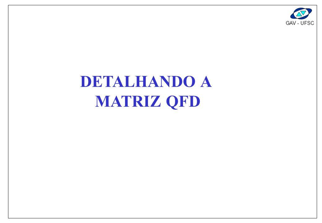 GAV - UFSC PLANEJAMENTO DA QUALIDADE INSTRUÇÕES DE OPERAÇÃO DATA : 02 / 03 / 91 NOME DO PROCESSO : MONT. ESTRT. PORTA, PAINÉIS INT/EXT, SOLDAGEM PG 2/