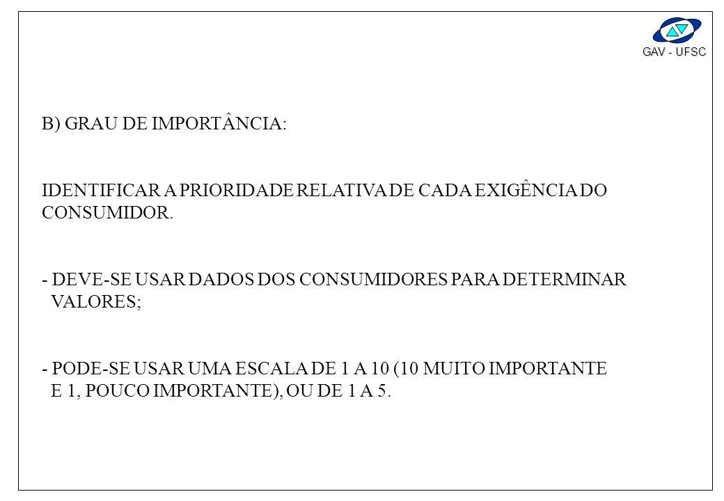 A) EXIGÊNCIA DOS CONSUMIDORES - TODA CARTA DEVE COMEÇAR COM AS EXIGÊNCIAS (DEMANDAS); - IDENTIFICAR TODOS OS CONSUMIDORES; - COLETAR INFORMAÇÕES APURA