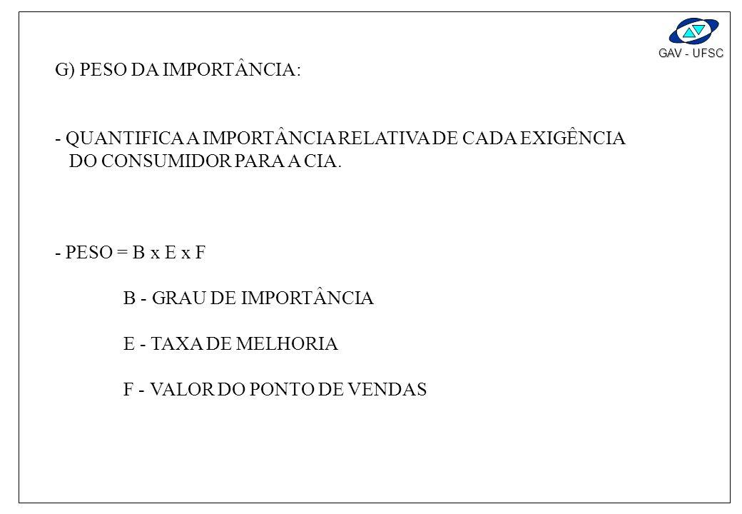GAV - UFSC K) MATRIZ DE RELACIONAMENTOS: - IDENTIFICA SE UM REQUISITO TECNICO PARTICIPA NA SATISFAÇÃO DE UMA EXIGÊNCIA DO CONSUMIDOR. - PARA INDICAR O
