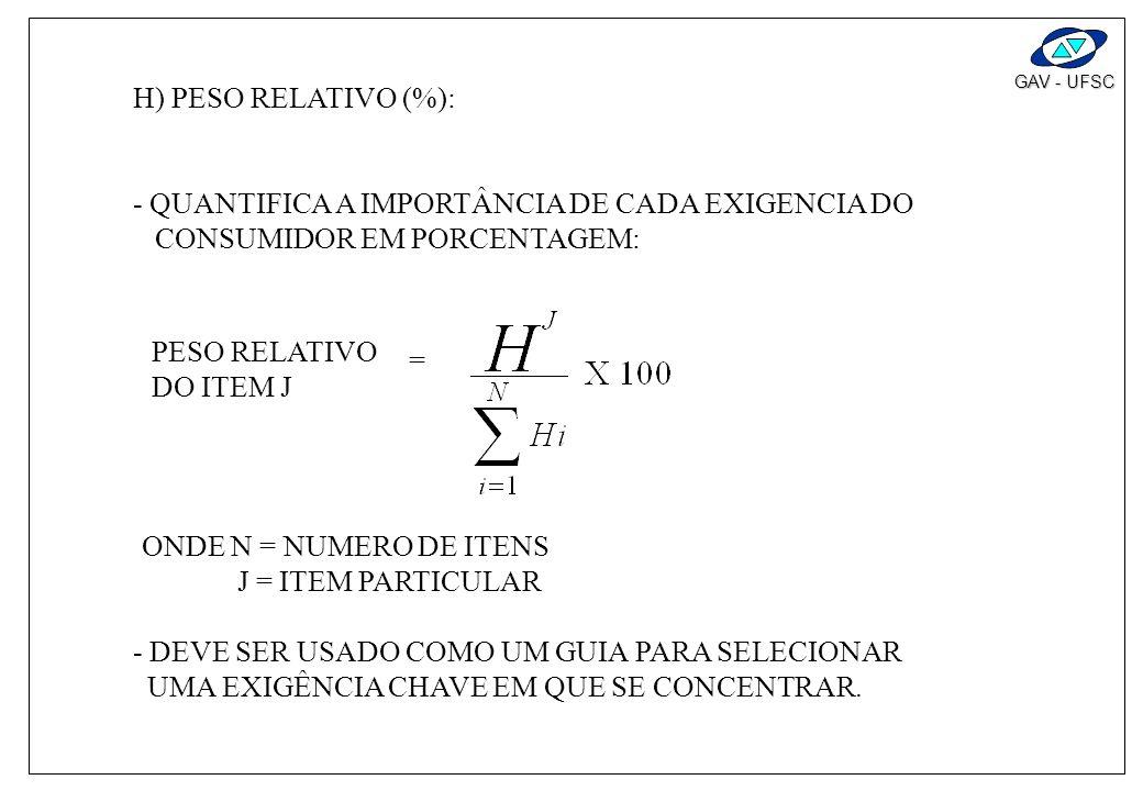 GAV - UFSC G) PESO DA IMPORTÂNCIA: - QUANTIFICA A IMPORTÂNCIA RELATIVA DE CADA EXIGÊNCIA DO CONSUMIDOR PARA A CIA. - PESO = B x E x F B - GRAU DE IMPO