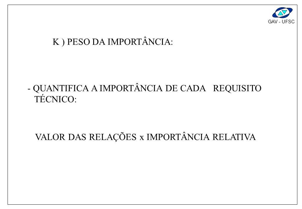 GAV - UFSC J ) REQUISITOS ESPECIAIS - NORMAS, PADRÕES; - EXIGÊNCIAS LEGAIS; - DEVEM SER INCLUIDOS, MAS NORMALMENTE NÃO APARECEM NA LISTA DE EXIGÊNCIAS