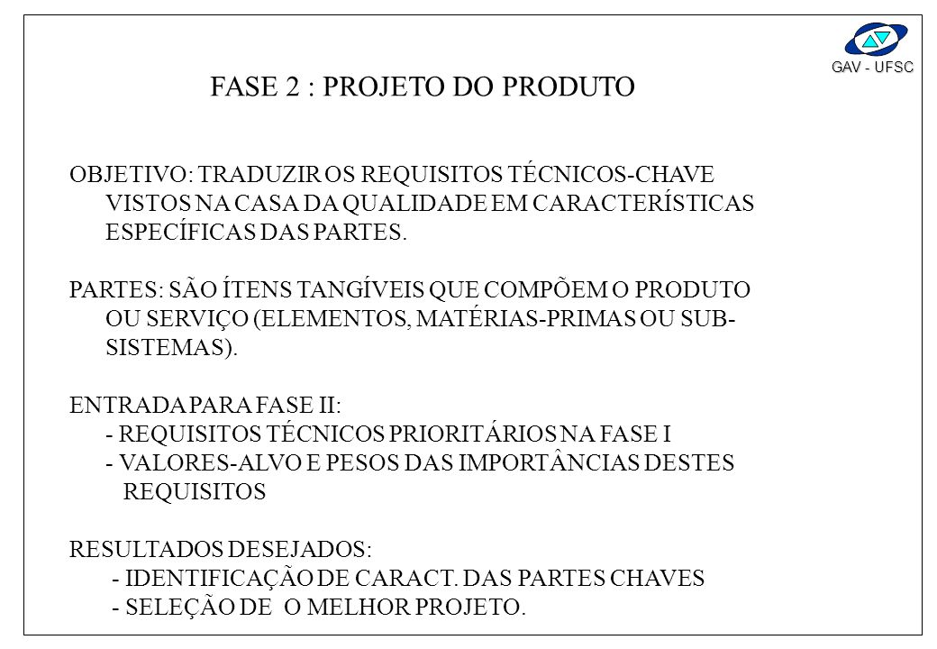 GAV - UFSC FASE 2 - PROJETO DO PRODUTO * MATRIZ PROJETO DO PRODUTO * CARTA DE FUNÇÕES AV DIAGRAMA DE AFINIDADES BENCHMARK TAGUCHE (OTIMIZAÇÃO)