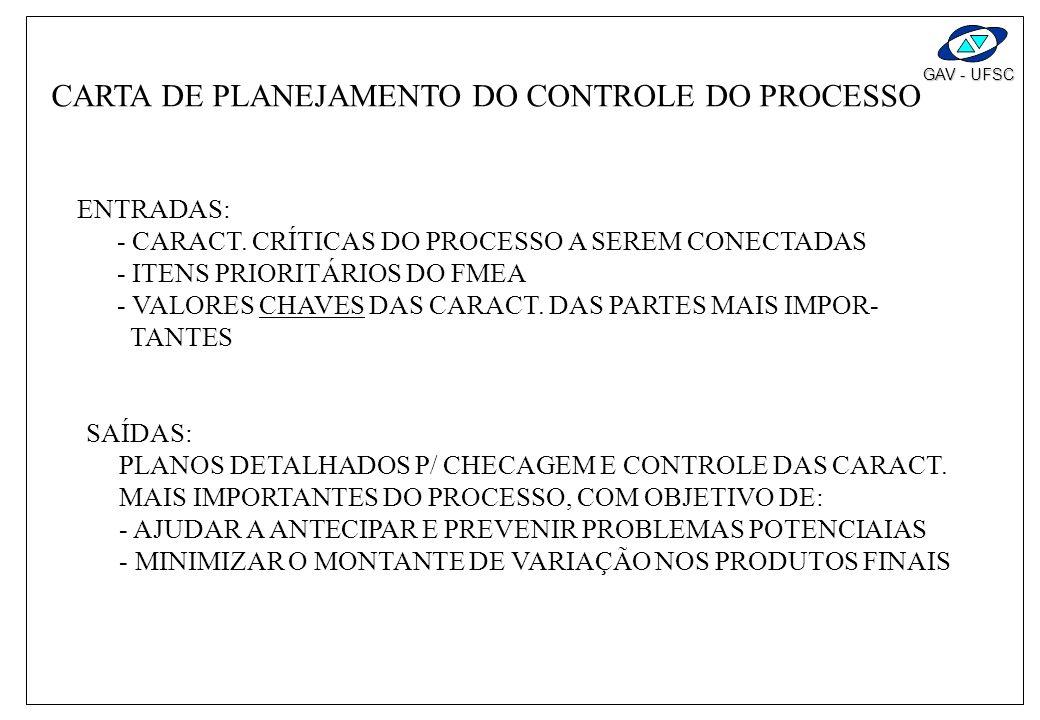 GAV - UFSC FASE 3: PLANEJAMENTO DE PROCESSO OBJETIVO: DEFINIR COMO AS CARCTERÍSTICAS CRÍTICAS DAS PARTES, IDENTIFICADAS NO PLANEJAMENTO DO PRODUTO SER