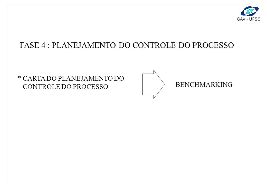 GAV - UFSC CARTA DE PLANEJAMENTO DO CONTROLE DO PROCESSO ENTRADAS: - CARACT. CRÍTICAS DO PROCESSO A SEREM CONECTADAS - ITENS PRIORITÁRIOS DO FMEA - VA