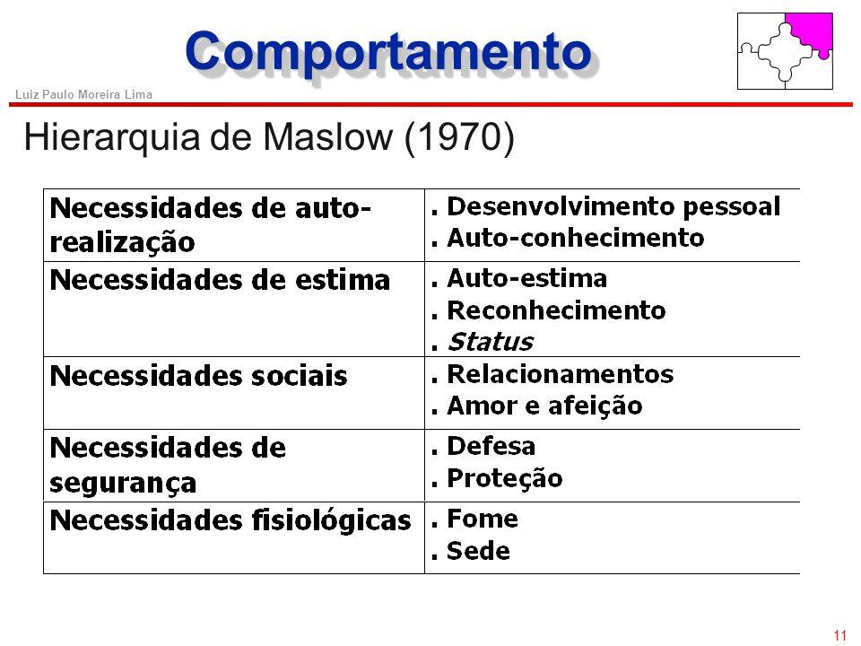 10 Luiz Paulo Moreira Lima Modelo de Processo de Compra do Consumidor Processo de Compra do Consumidor Influências Situacionais Influências Sociais In
