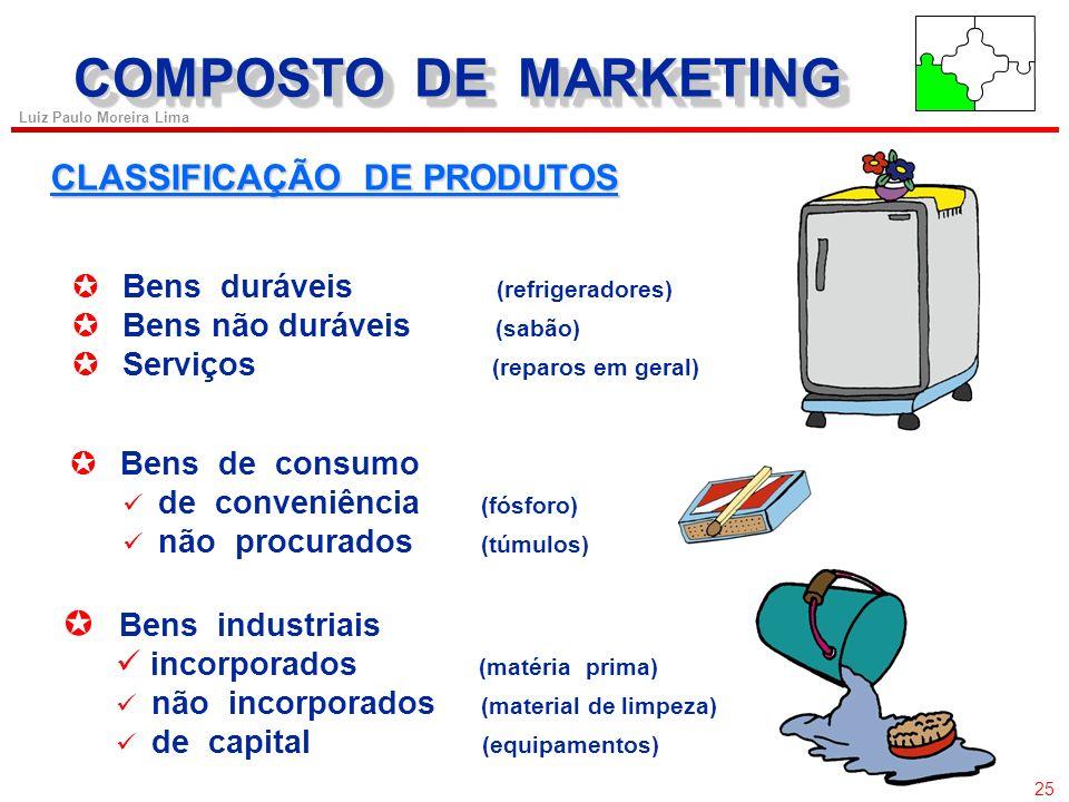 24 Luiz Paulo Moreira Lima COMPOSTO DE MARKTING Um produto é qualquer coisa que tenha valor de troca O CONCEITO DE PRODUTO A hierarquia de valor A hie