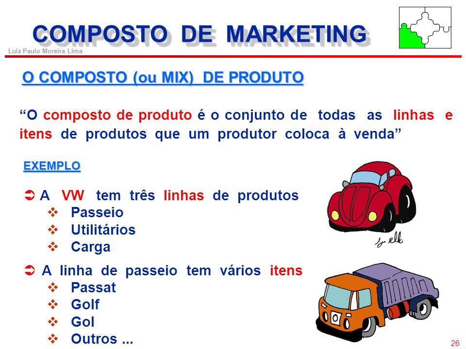 25 Luiz Paulo Moreira Lima COMPOSTO DE MARKETING CLASSIFICAÇÃO DE PRODUTOS Bens duráveis (refrigeradores) Bens não duráveis (sabão) Serviços (reparos