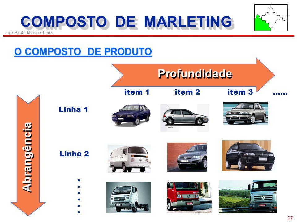 26 Luiz Paulo Moreira Lima COMPOSTO DE MARKETING O COMPOSTO (ou MIX) DE PRODUTO O composto de produto é o conjunto de todas as linhas e itens de produ
