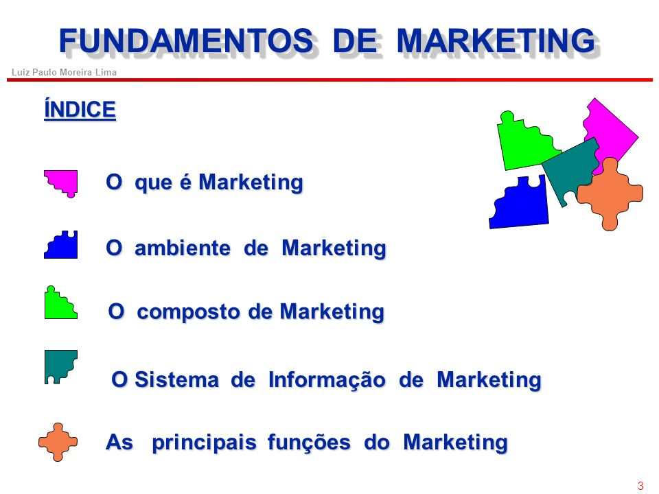 3 Luiz Paulo Moreira Lima FUNDAMENTOS DE MARKETING ÍNDICE O que é Marketing O ambiente de Marketing O composto de Marketing As principais funções do Marketing As principais funções do Marketing O Sistema de Informação de Marketing