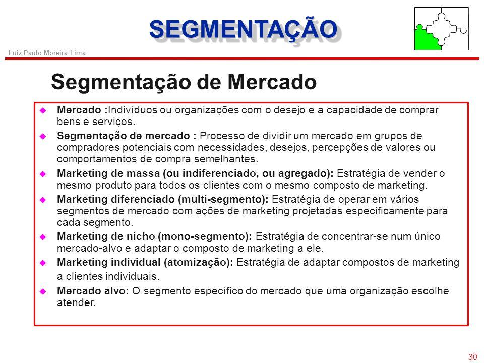 29 Luiz Paulo Moreira Lima ADOÇÃO DE NOVOS PRODUTO Curva de Adotantes Inovadores (2.5%) Adotantes iniciais (13.5%) Maioria inicial (34%) Maioria tardi