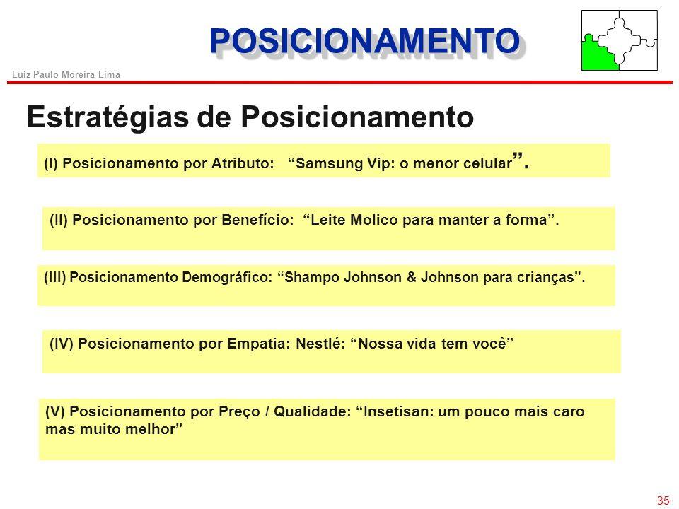 34 Luiz Paulo Moreira Lima POSICIONAMENTOPOSICIONAMENTO Desenvolvendo Estratégia de Posicionamento Definição e Análise dos Segmentos de Mercado Defini