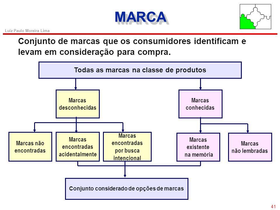 40 Luiz Paulo Moreira Lima MARCAMARCA Conceitos de Marca 1- Nome, termo, signo, símbolo ou design, ou uma combinação destes que têm a função de identi