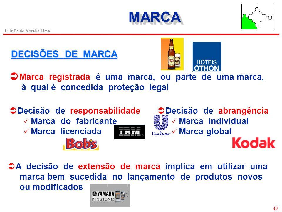 41 Luiz Paulo Moreira Lima MARCAMARCA Conjunto de marcas que os consumidores identificam e levam em consideração para compra. Todas as marcas na class