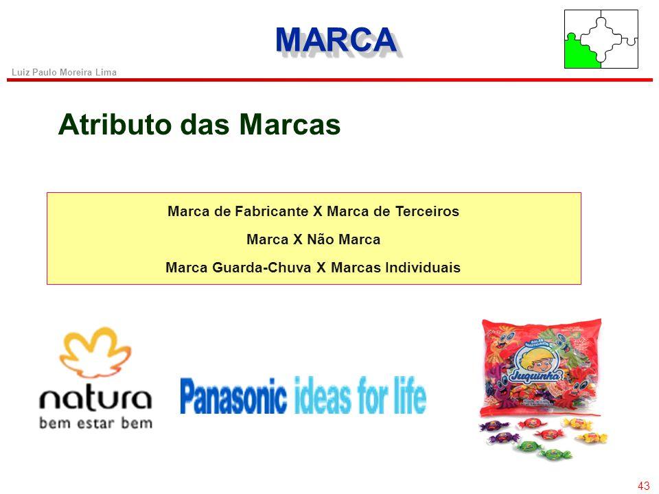 42 Luiz Paulo Moreira Lima MARCAMARCA DECISÕES DE MARCA Decisão de responsabilidade Marca do fabricante Marca licenciada A decisão de extensão de marc