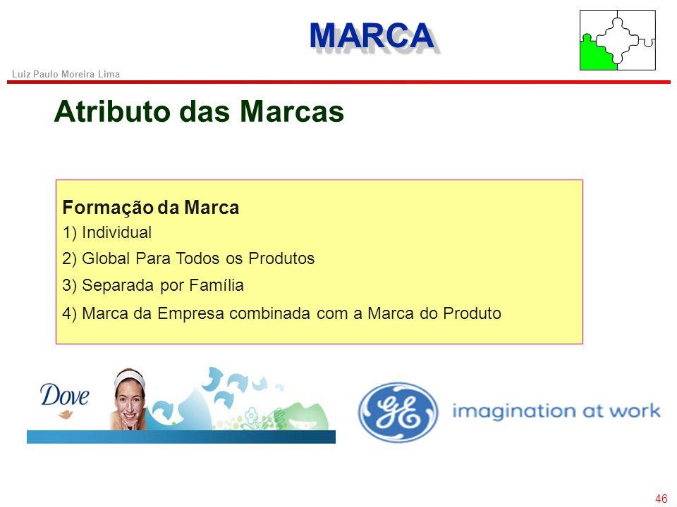 45 Luiz Paulo Moreira Lima MARCAMARCA Atributo das Marcas Marca de Fabricante X Marca de Terceiros 1.Definição estratégica (níveis de investimento, de