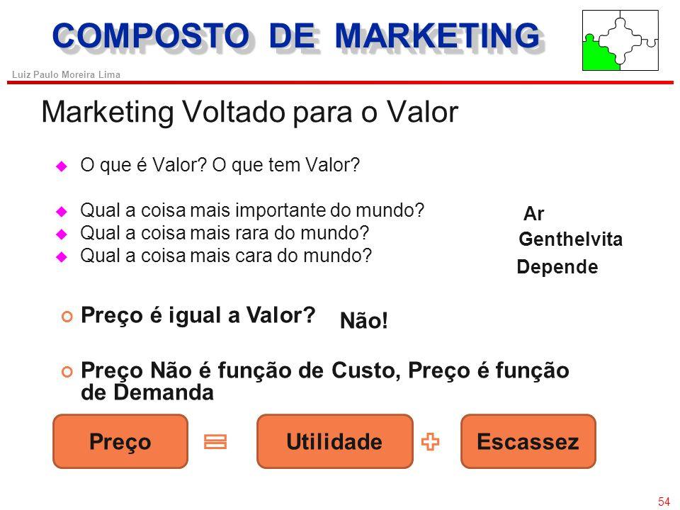 53 Luiz Paulo Moreira Lima Estratégia de preços e possíveis abordagens COMPOSTO DE MARKETING O tripé da estratégia de preços Custo; Valor para o clien