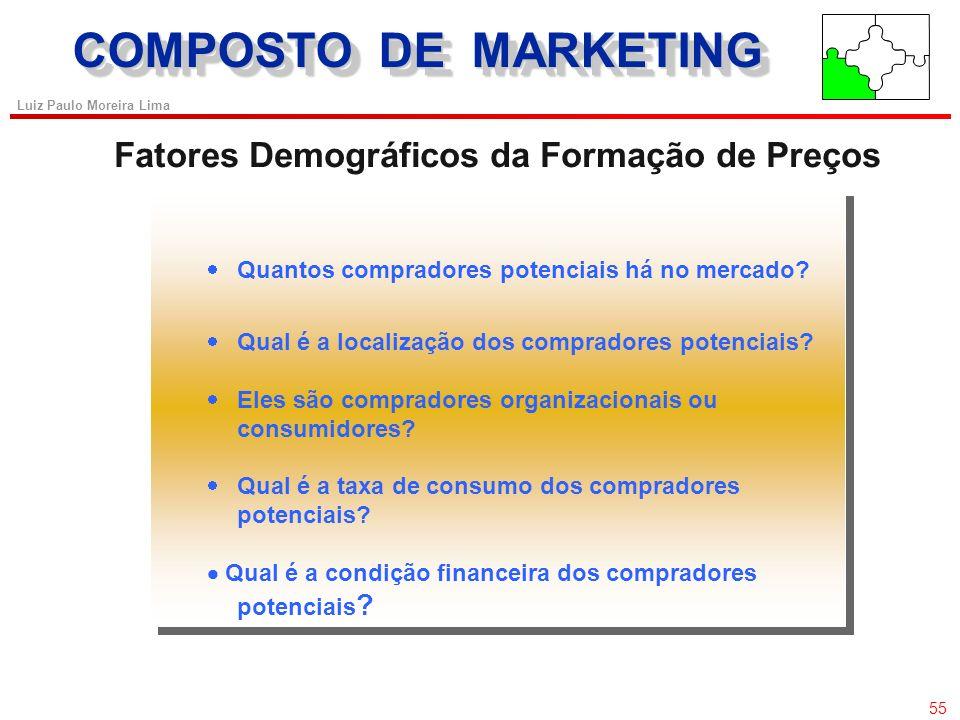 54 Luiz Paulo Moreira Lima Marketing Voltado para o Valor COMPOSTO DE MARKETING u O que é Valor? O que tem Valor? u Qual a coisa mais importante do mu