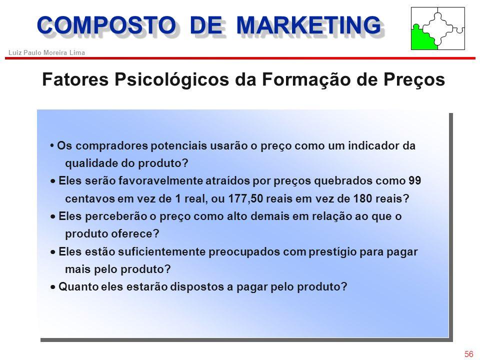 55 Luiz Paulo Moreira Lima Fatores Demográficos da Formação de Preços Quantos compradores potenciais há no mercado? Qual é a localização dos comprador