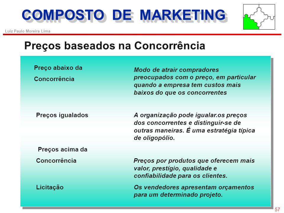 56 Luiz Paulo Moreira Lima COMPOSTO DE MARKETING Fatores Psicológicos da Formação de Preços Os compradores potenciais usarão o preço como um indicador