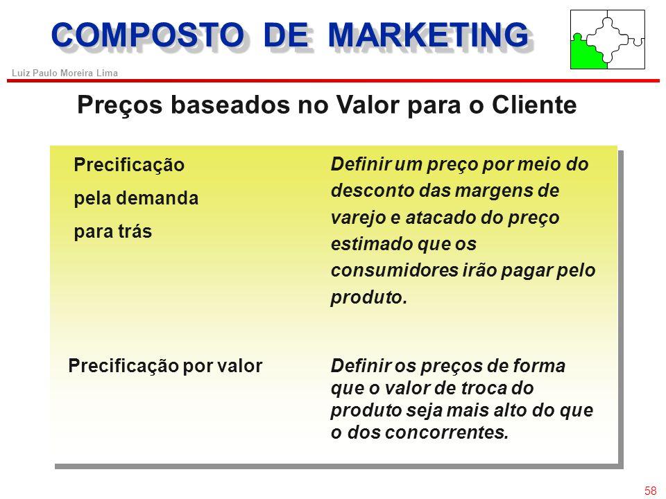 57 Luiz Paulo Moreira Lima COMPOSTO DE MARKETING Preços baseados na Concorrência 57 Modo de atrair compradores preocupados com o preço, em particular