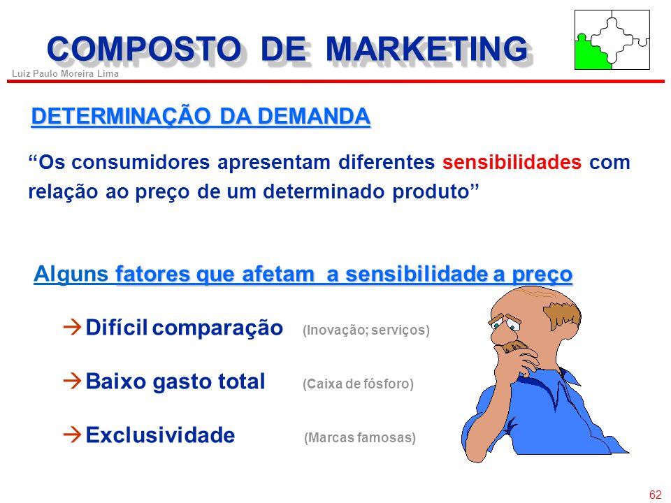 61 Luiz Paulo Moreira Lima Sobrevivência (Para alongar o tempo de vida útil de um produto ) Maximização de lucros (Excessiva preocupação com o curto p