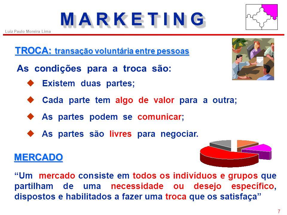 77 Luiz Paulo Moreira Lima COMPOSTO DE MARKETING Credibilidade da Fonte Planejamento Contato Discussão Negociação Análise Pós venda Prontidão Empatia Interação de Pessoa a Pessoa Formas de Comunicação