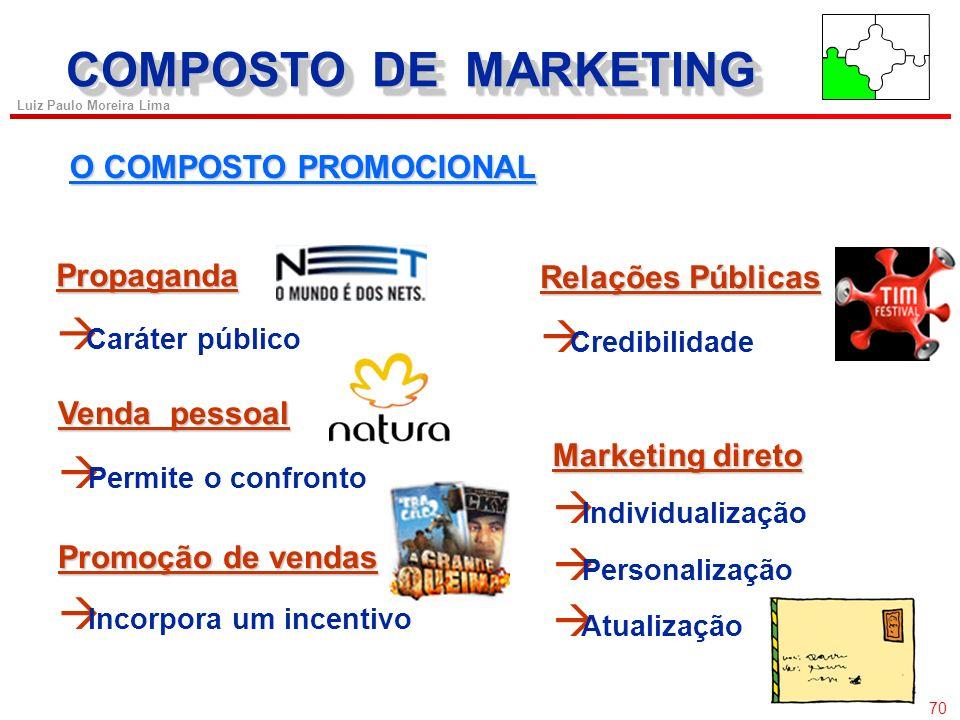 69 Luiz Paulo Moreira Lima COMPOSTO DE MARKETING DECISÕES DE COMUNICAÇÃO O composto de comunicação, também chamado de composto promocional, atualmente