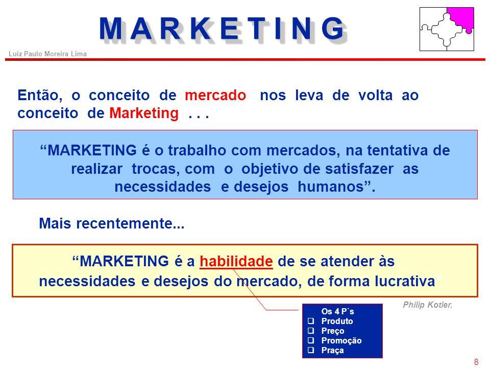 28 Luiz Paulo Moreira Lima COMPOSTO DE MARKETING Níveis de Competição de Produtos Nível de Tipo de Produto Nível de Categoria de Produto Nível de Benefícios Nível de Renda Discricionária