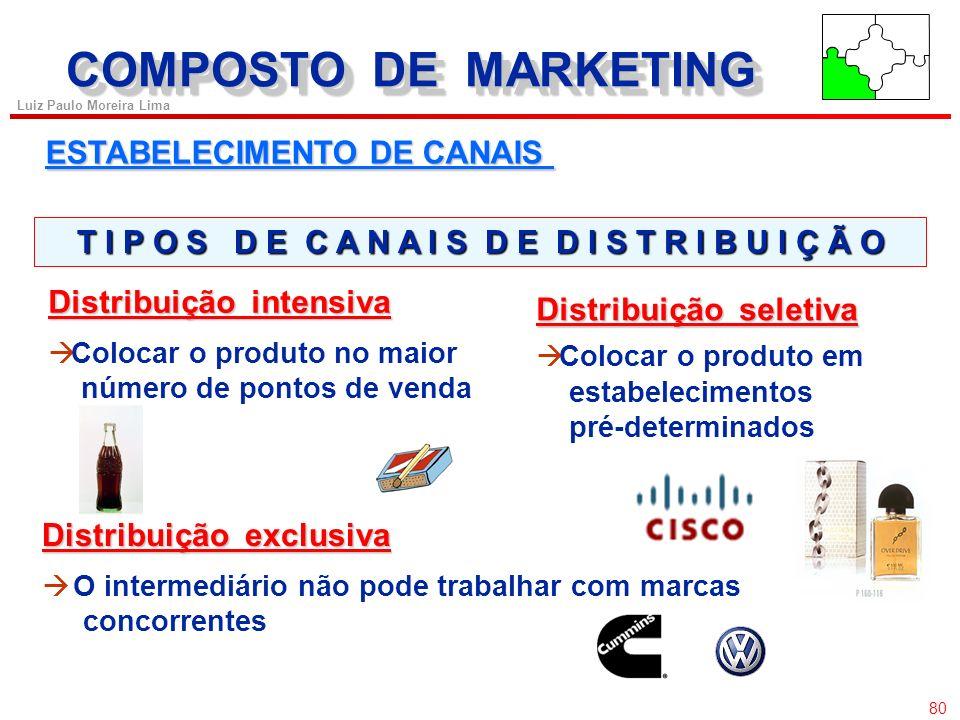 79 Luiz Paulo Moreira Lima DECISÕES DE CANAIS DE DISTRIBUIÇÃO à Canal de nível zero > do fabricante ao consumidor à Canal de um nível > apenas um vare