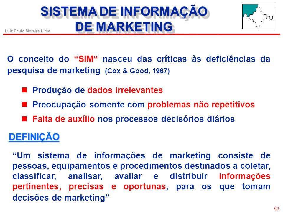 82 Luiz Paulo Moreira Lima Compras Organizacionais u Recompra direta – situação recorrente, não necessita de novas informações, tratada em base rotine