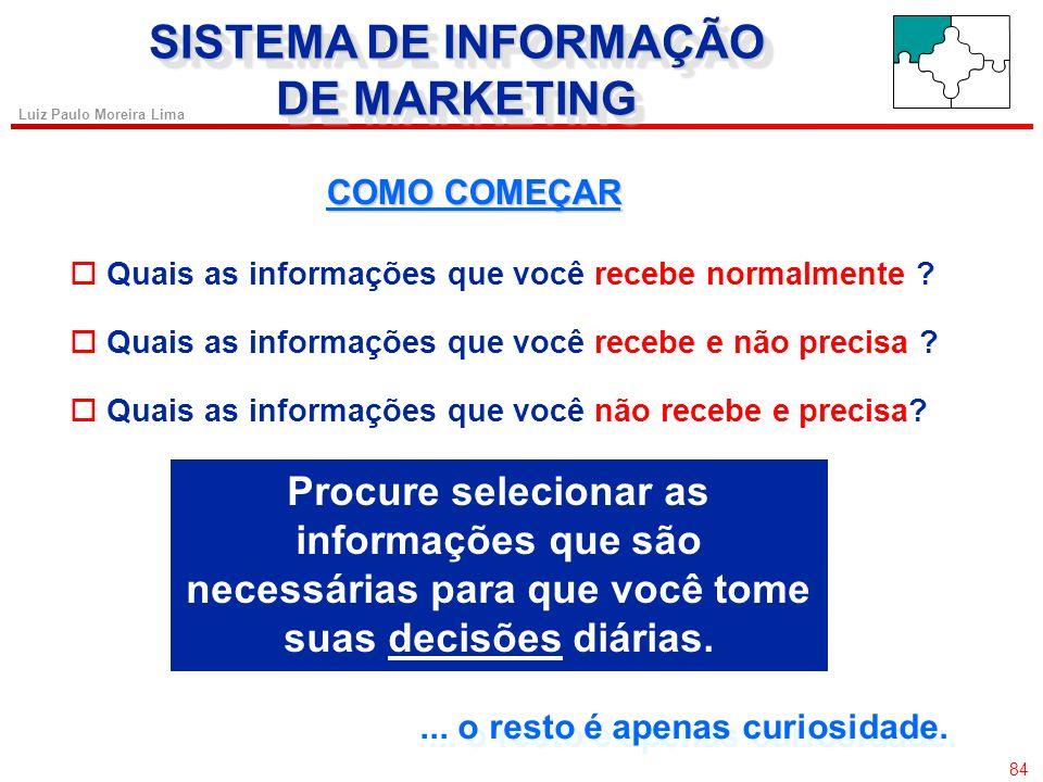 83 Luiz Paulo Moreira Lima SISTEMA DE INFORMAÇÃO DE MARKETING SISTEMA DE INFORMAÇÃO DE MARKETING SIM O conceito do SIM nasceu das críticas às deficiên