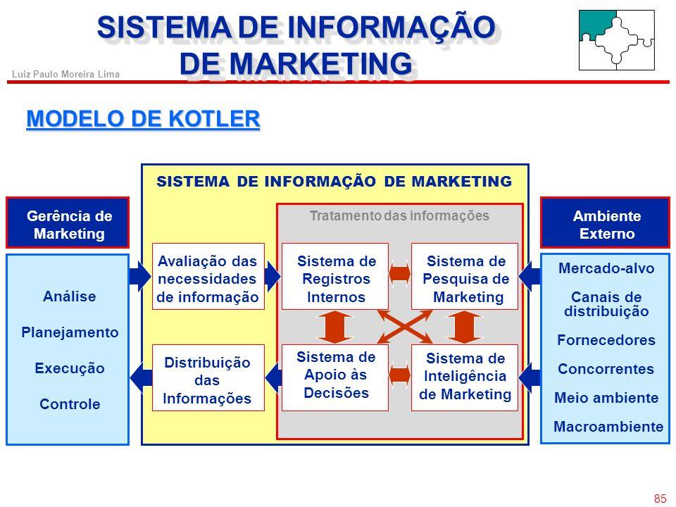 84 Luiz Paulo Moreira Lima SISTEMA DE INFORMAÇÃO DE MARKETING SISTEMA DE INFORMAÇÃO DE MARKETING o Quais as informações que você recebe normalmente ?