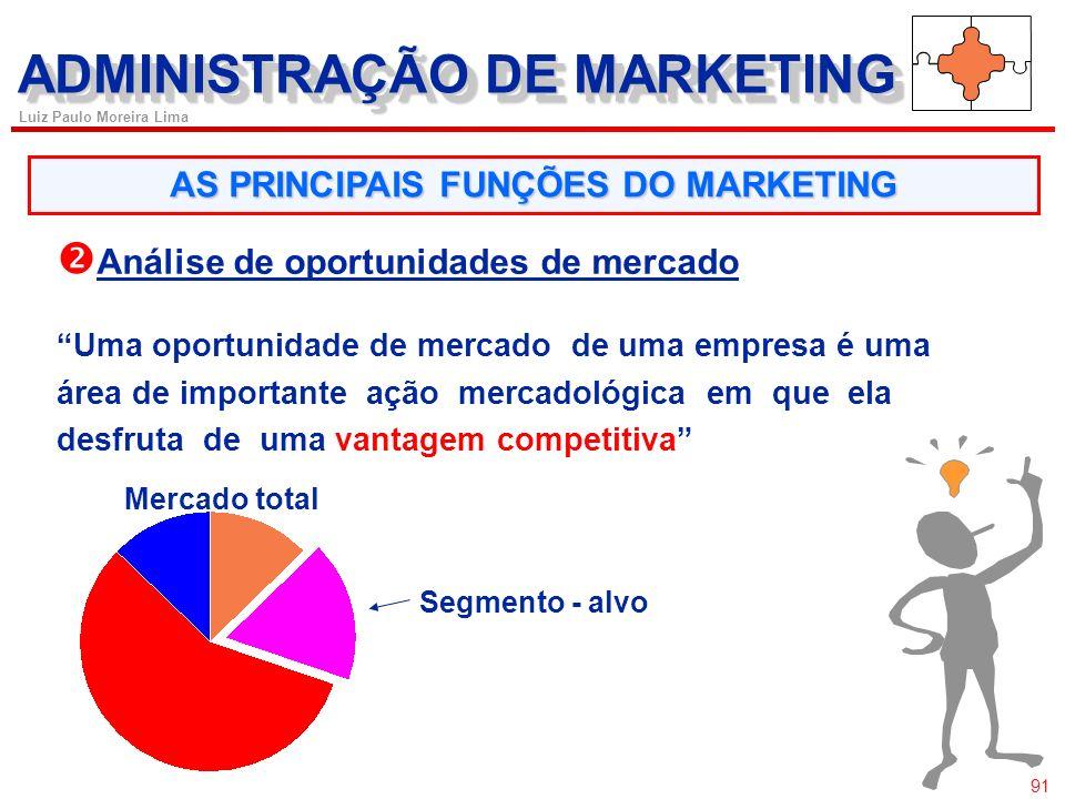90 Luiz Paulo Moreira Lima u Problema claramente definido: Identifica relações de causa-efeito: variação concomitante: Os consumidores irão consumir m