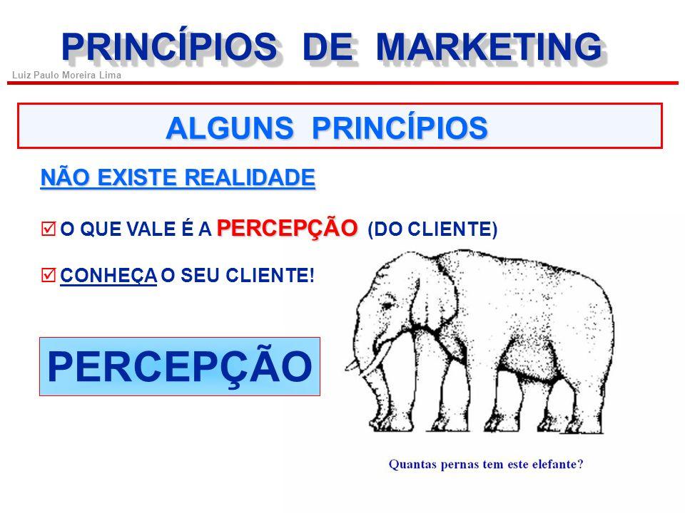 96 Luiz Paulo Moreira Lima O PLANO DE MARKETING Programa de ação Definição do composto de marketing Produto Qualidade Estilo Ass. Técnica Embalagem Ga