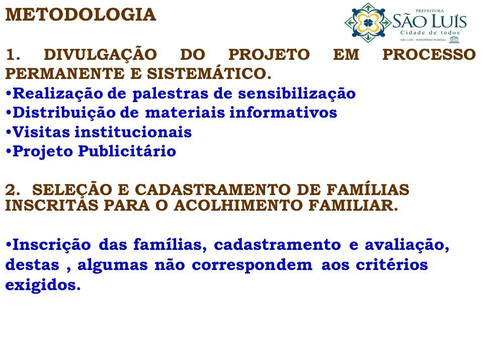 METODOLOGIA 1. DIVULGAÇÃO DO PROJETO EM PROCESSO PERMANENTE E SISTEMÁTICO. Realização de palestras de sensibilização Distribuição de materiais informa