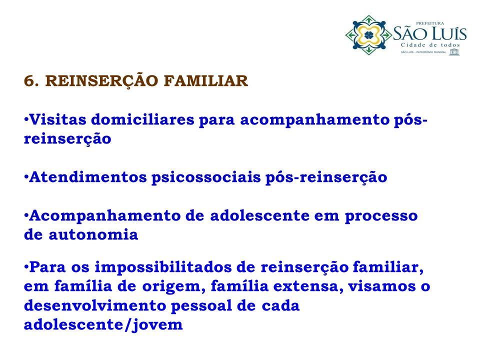 6. REINSERÇÃO FAMILIAR Visitas domiciliares para acompanhamento pós- reinserção Atendimentos psicossociais pós-reinserção Acompanhamento de adolescent