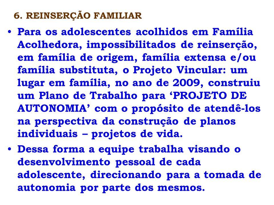 6. REINSERÇÃO FAMILIAR Para os adolescentes acolhidos em Família Acolhedora, impossibilitados de reinserção, em família de origem, família extensa e/o