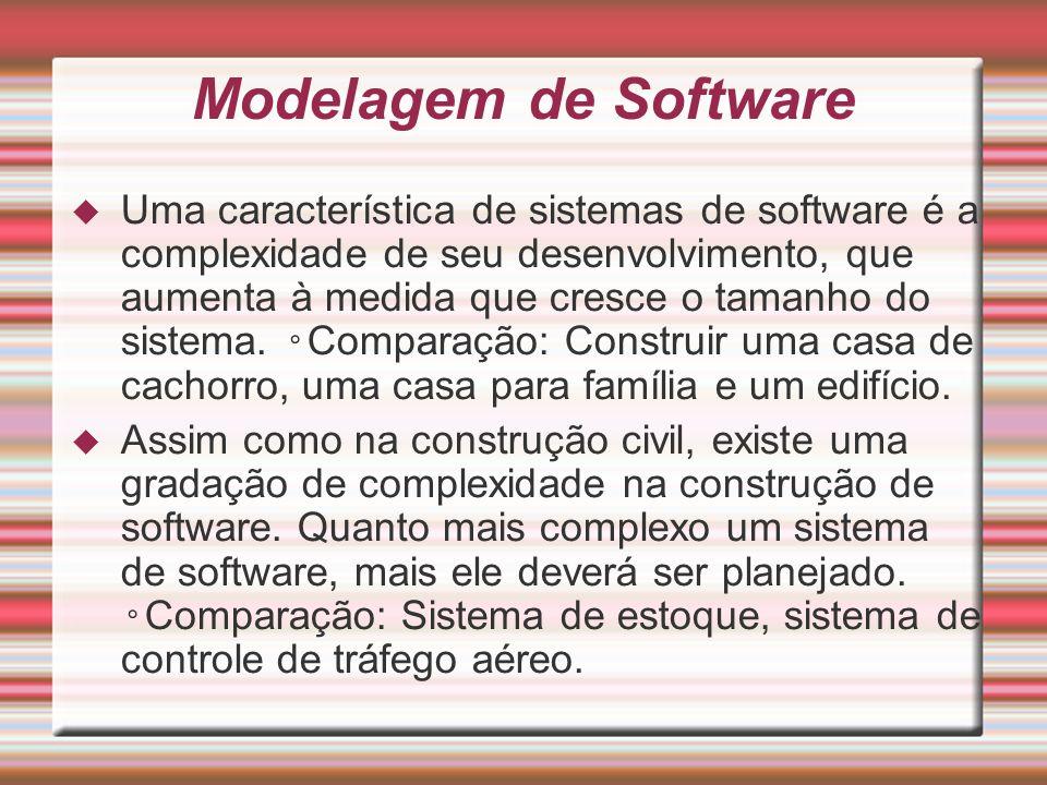 Modelagem de Software Uma característica de sistemas de software é a complexidade de seu desenvolvimento, que aumenta à medida que cresce o tamanho do